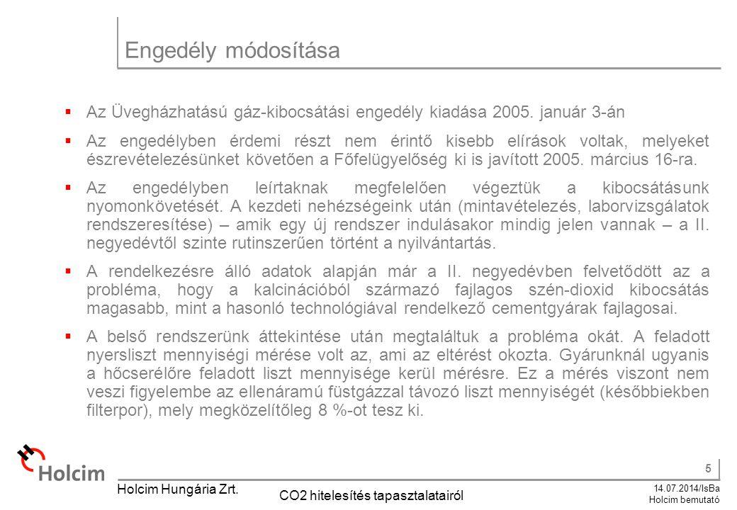 5 14.07.2014/IsBa Holcim bemutató Holcim Hungária Zrt. CO2 hitelesítés tapasztalatairól Engedély módosítása  Az Üvegházhatású gáz-kibocsátási engedél