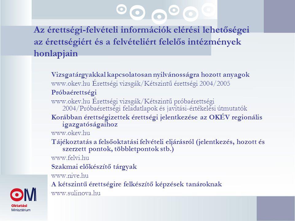 Az érettségi-felvételi információk elérési lehetőségei az érettségiért és a felvételiért felelős intézmények honlapjain Tájékoztató tanároknak www.om.hu Kétszintű érettségi vizsga 2005/Tanároknak az érettségiről 2005 Kérdések és válaszok www.om.hu Kétszintű érettségi vizsga 2005/Kérdések és válaszok a kétszintű érettségivel kapcsolatban Az érettségi kapcsolata a felvételivel Az emelt szint beszámítása 2005 előtt érettségizett felvételizők www.om.hu Kétszintű érettségi vizsga 2005 Szakcsoportok, vizsgatárgyak www.om.hu Kétszintű érettségi vizsga 2005/Az alapképzési szakok szakcsoportok szerinti beosztása és a hozzájuk tartozó 2005-ben és 2006- ban érvényes érettségi vizsgatárgyak