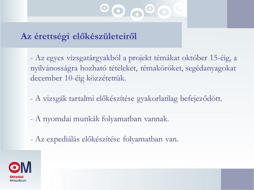 E-jelentkezés  regisztrált jelentkezők száma: 19 000  belépett jelentkezők száma: közel 13 000  véglegesített jelentkezések: közel 3000  törölt e-jelentkezések: 520 Információ: ejelentkezes@felvi.hu
