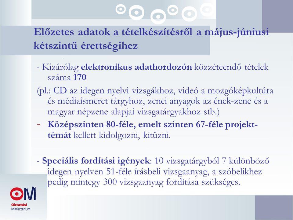 Előzetes adatok a tételkészítésről a május-júniusi kétszintű érettségihez - Kizárólag elektronikus adathordozón közzéteendő tételek száma 170 (pl.: CD az idegen nyelvi vizsgákhoz, videó a mozgóképkultúra és médiaismeret tárgyhoz, zenei anyagok az ének-zene és a magyar népzene alapjai vizsgatárgyakhoz stb.) - Középszinten 80-féle, emelt szinten 67-féle projekt- témát kellett kidolgozni, kitűzni.