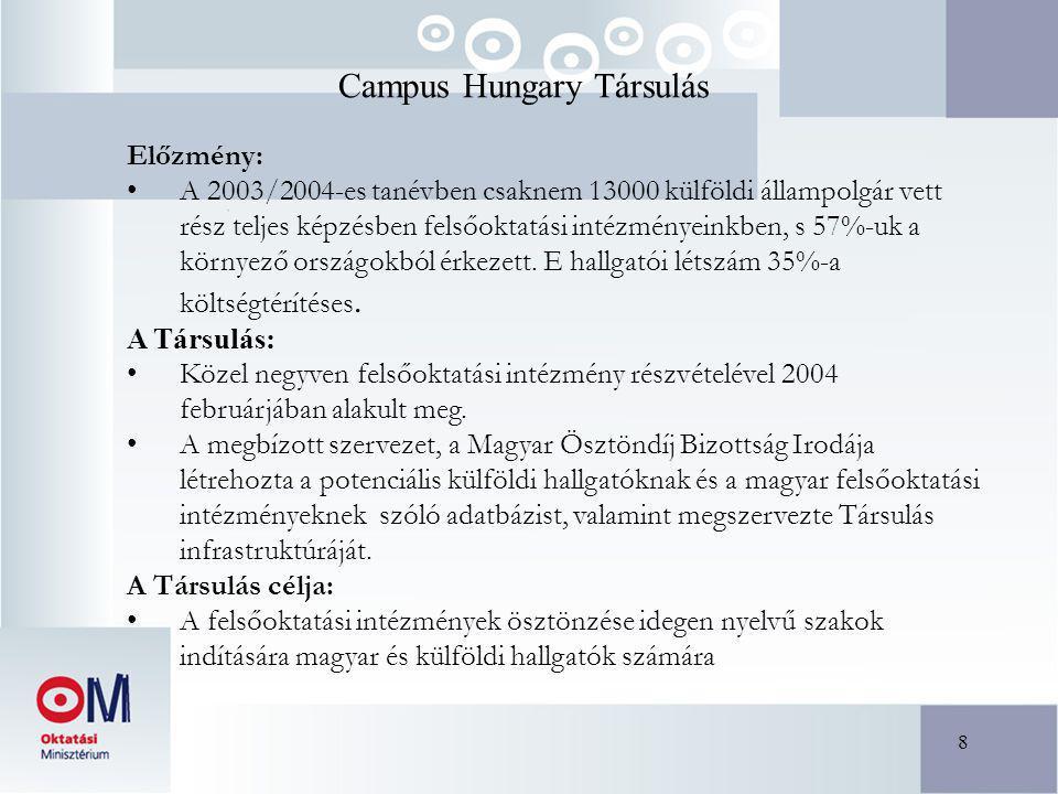 8 Campus Hungary Társulás Előzmény: A 2003/2004-es tanévben csaknem 13000 külföldi állampolgár vett rész teljes képzésben felsőoktatási intézményeinkben, s 57%-uk a környező országokból érkezett.