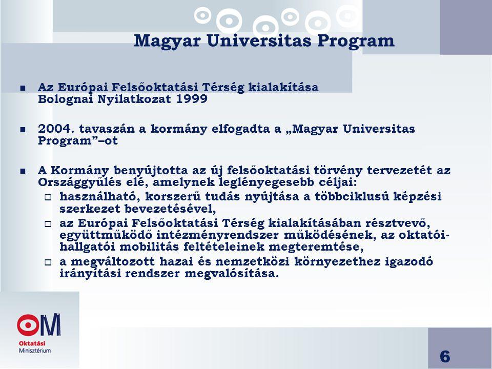 6 Magyar Universitas Program n Az Európai Felsőoktatási Térség kialakítása Bolognai Nyilatkozat 1999 n 2004.