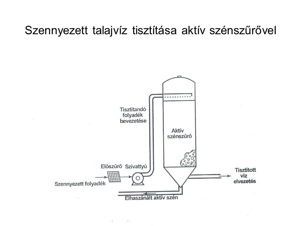 Szénhidrogénnel szennyezett talajvíz kitermelése Tökölön nagyátmérőjű kútból
