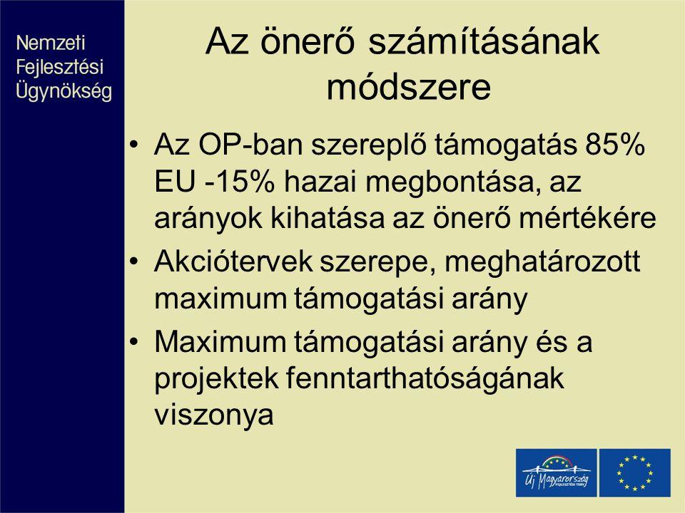 Az önerő számításának módszere Az OP-ban szereplő támogatás 85% EU -15% hazai megbontása, az arányok kihatása az önerő mértékére Akciótervek szerepe,
