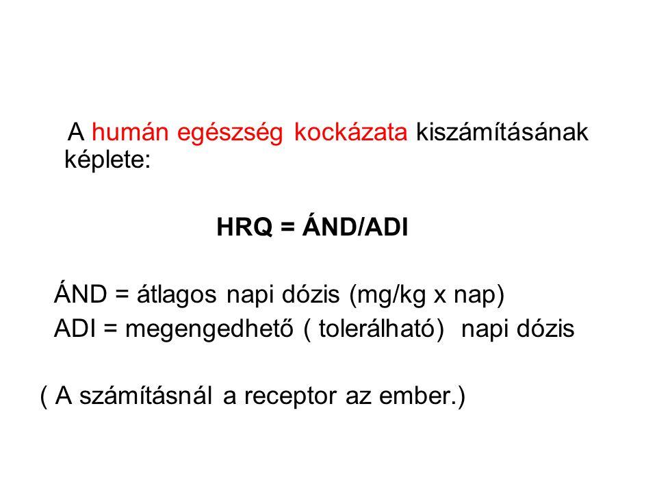 A humán egészség kockázata kiszámításának képlete: HRQ = ÁND/ADI ÁND = átlagos napi dózis (mg/kg x nap) ADI = megengedhető ( tolerálható) napi dózis ( A számításnál a receptor az ember.)