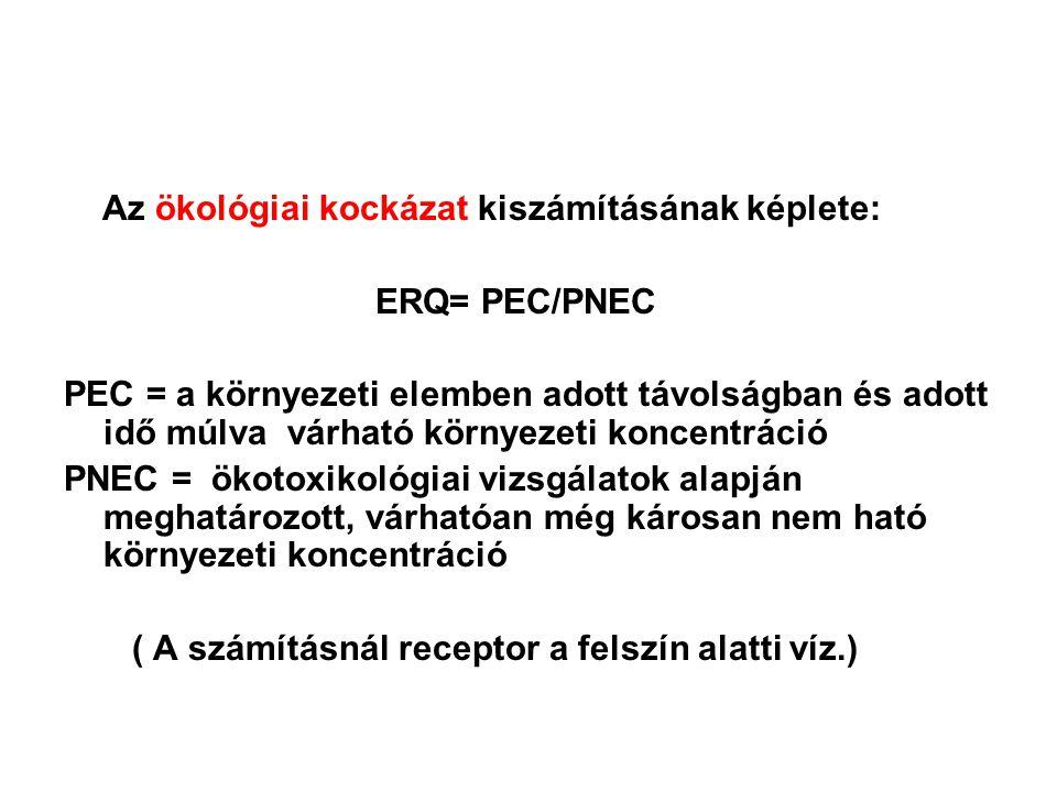 Az ökológiai kockázat kiszámításának képlete: ERQ= PEC/PNEC PEC = a környezeti elemben adott távolságban és adott idő múlva várható környezeti koncentráció PNEC = ökotoxikológiai vizsgálatok alapján meghatározott, várhatóan még károsan nem ható környezeti koncentráció ( A számításnál receptor a felszín alatti víz.)