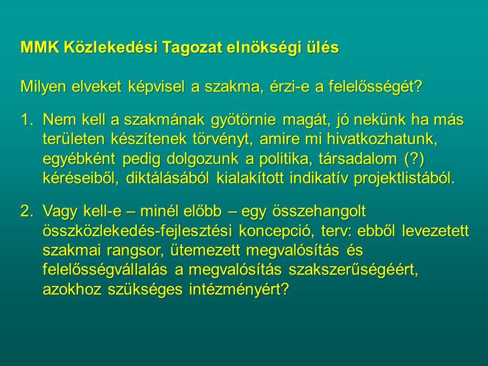 Nagyvárosok és csoportjaik területi elhelyezkedése forrás: Jeney László (Tér és Társadalom)