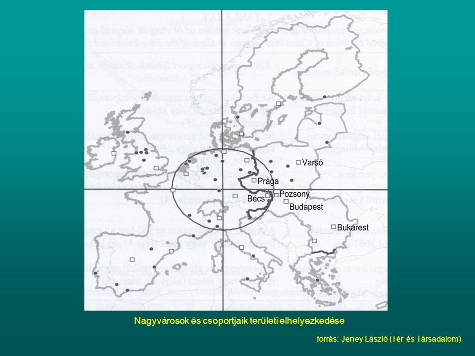 """""""A virtuális térbeli háló csomópontjai – más szóval stratégiai földrajzi helyei – a virtuális tér irányító központjai, amelyek többnyire meg- egyeznek a valós tér stratégiai helyeivel… (Bernek Ágnes)"""