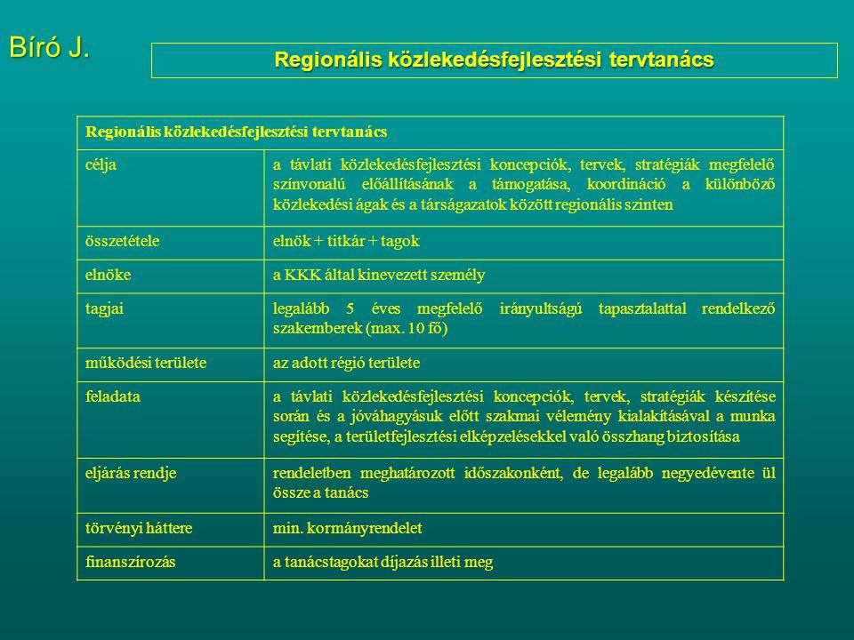Regionális közlekedésfejlesztési tervtanács céljaa távlati közlekedésfejlesztési koncepciók, tervek, stratégiák megfelelő színvonalú előállításának a