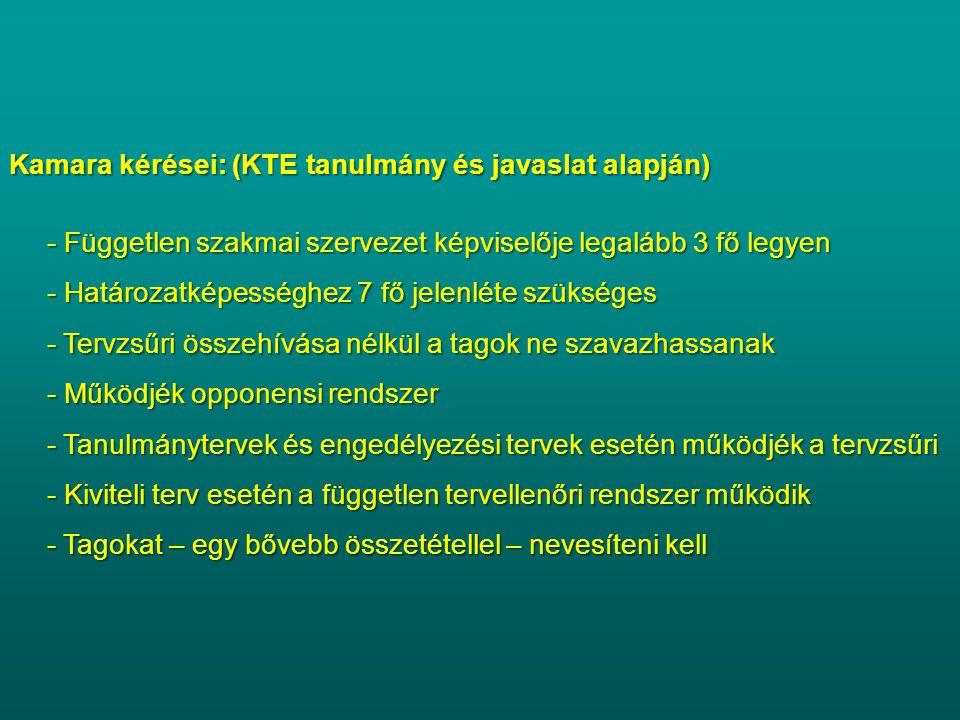 Kamara kérései: (KTE tanulmány és javaslat alapján) - Független szakmai szervezet képviselője legalább 3 fő legyen - Határozatképességhez 7 fő jelenlé