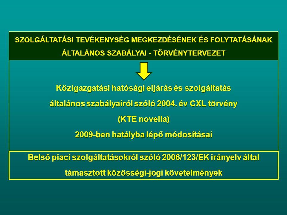 SZOLGÁLTATÁSI TEVÉKENYSÉG MEGKEZDÉSÉNEK ÉS FOLYTATÁSÁNAK ÁLTALÁNOS SZABÁLYAI - TÖRVÉNYTERVEZET Közigazgatási hatósági eljárás és szolgáltatás általáno