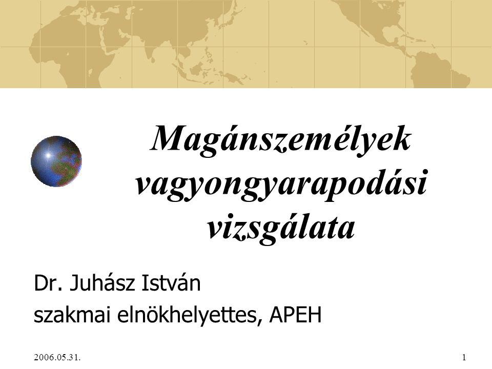 2006.05.31.1 Magánszemélyek vagyongyarapodási vizsgálata Dr. Juhász István szakmai elnökhelyettes, APEH