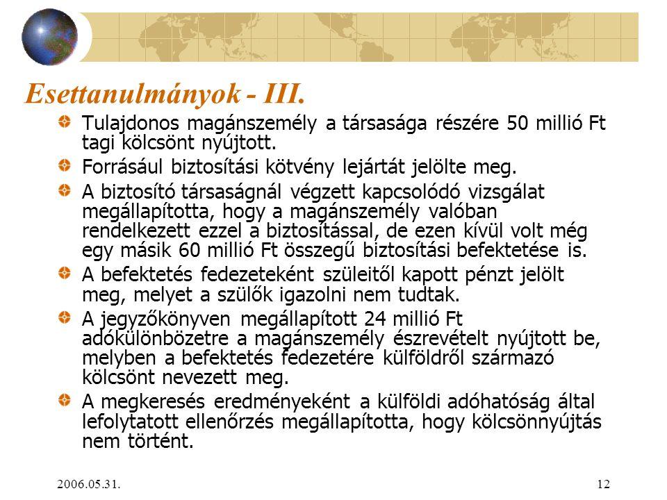 2006.05.31.12 Esettanulmányok - III. Tulajdonos magánszemély a társasága részére 50 millió Ft tagi kölcsönt nyújtott. Forrásául biztosítási kötvény le