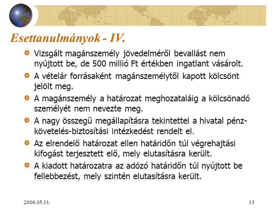 2006.05.31.13 Esettanulmányok - IV. Vizsgált magánszemély jövedelméről bevallást nem nyújtott be, de 500 millió Ft értékben ingatlant vásárolt. A véte