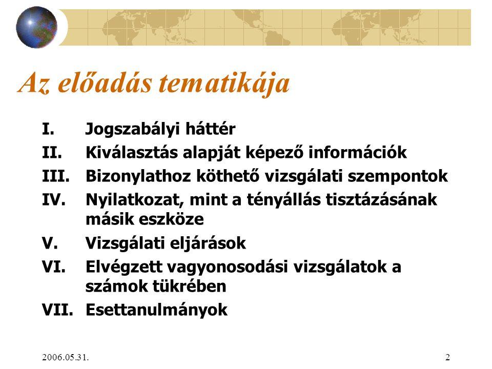 2006.05.31.2 Az előadás tematikája I.Jogszabályi háttér II.Kiválasztás alapját képező információk III.Bizonylathoz köthető vizsgálati szempontok IV.Ny