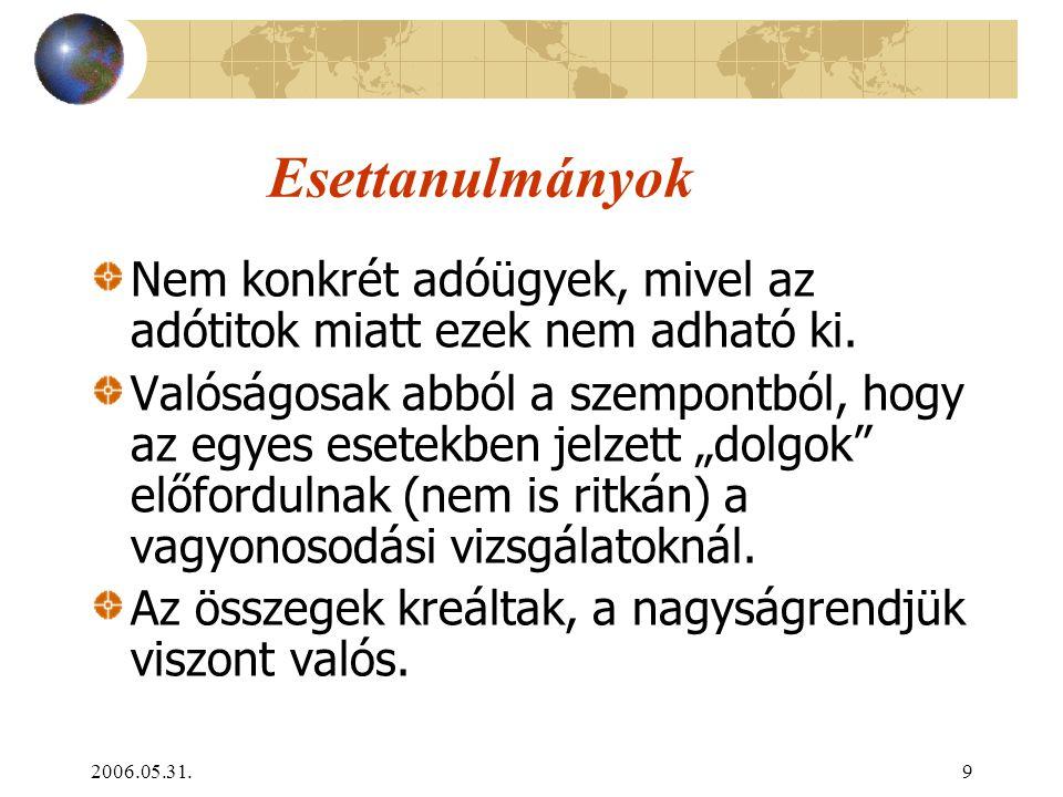 2006.05.31.9 Esettanulmányok Nem konkrét adóügyek, mivel az adótitok miatt ezek nem adható ki. Valóságosak abból a szempontból, hogy az egyes esetekbe