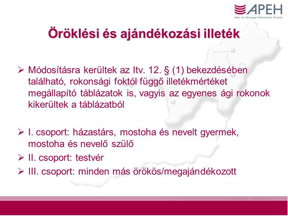 6 Öröklési és ajándékozási illeték  Módosításra kerültek az Itv. 12. § (1) bekezdésében található, rokonsági foktól függő illetékmértéket megállapító