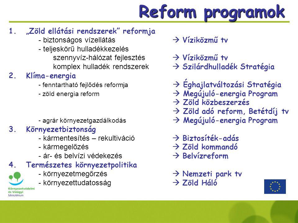 """Reform programok 1.""""Zöld ellátási rendszerek reformja - biztonságos vízellátás  Víziközmű tv - teljeskörű hulladékkezelés szennyvíz-hálózat fejlesztés  Víziközmű tv komplex hulladék rendszerek  Szilárdhulladék Stratégia 2.Klíma-energia - fenntartható fejlődés reformja  Éghajlatváltozási Stratégia - zöld energia reform  Megújuló-energia Program  Zöld közbeszerzés  Zöld adó reform, Betétdíj tv - agrár környezetgazdálkodás  Megújuló-energia Program 3.Környezetbiztonság - kármentesítés – rekultiváció  Biztosíték-adás - kármegelőzés  Zöld kommandó - ár- és belvízi védekezés  Belvízreform 4."""