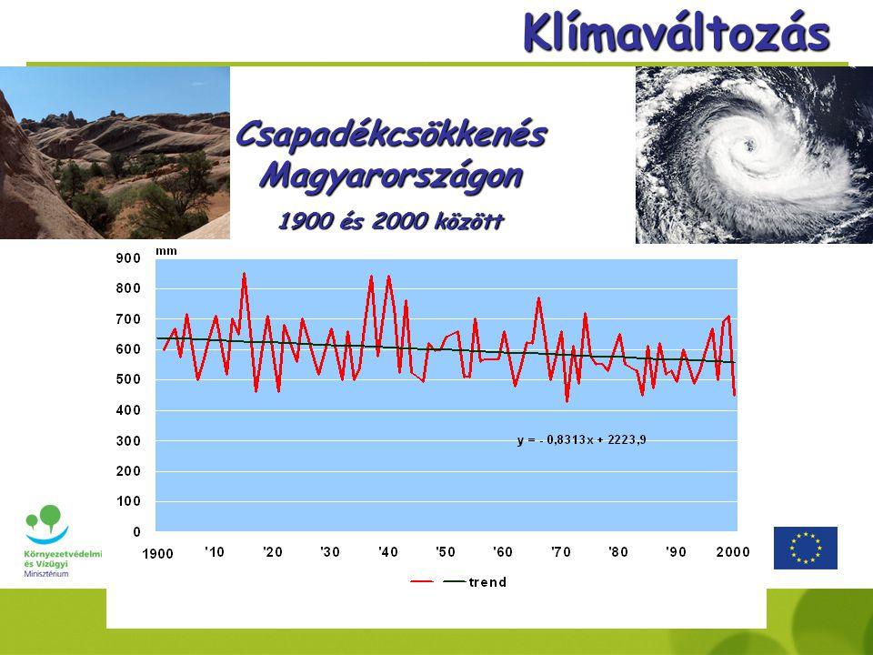 Klímaváltozás Csapadékcsökkenés Magyarországon 1900 és 2000 között