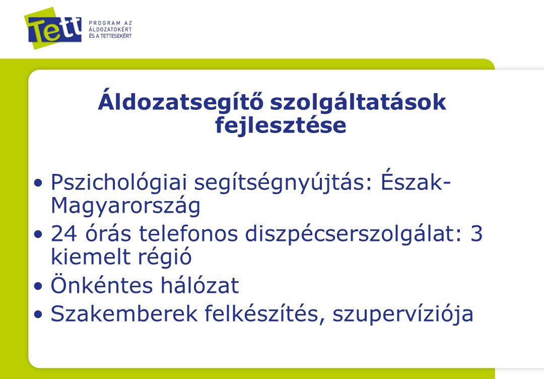 Áldozatsegítő szolgáltatások fejlesztése Pszichológiai segítségnyújtás: Észak- Magyarország 24 órás telefonos diszpécserszolgálat: 3 kiemelt régió Önkéntes hálózat Szakemberek felkészítés, szupervíziója