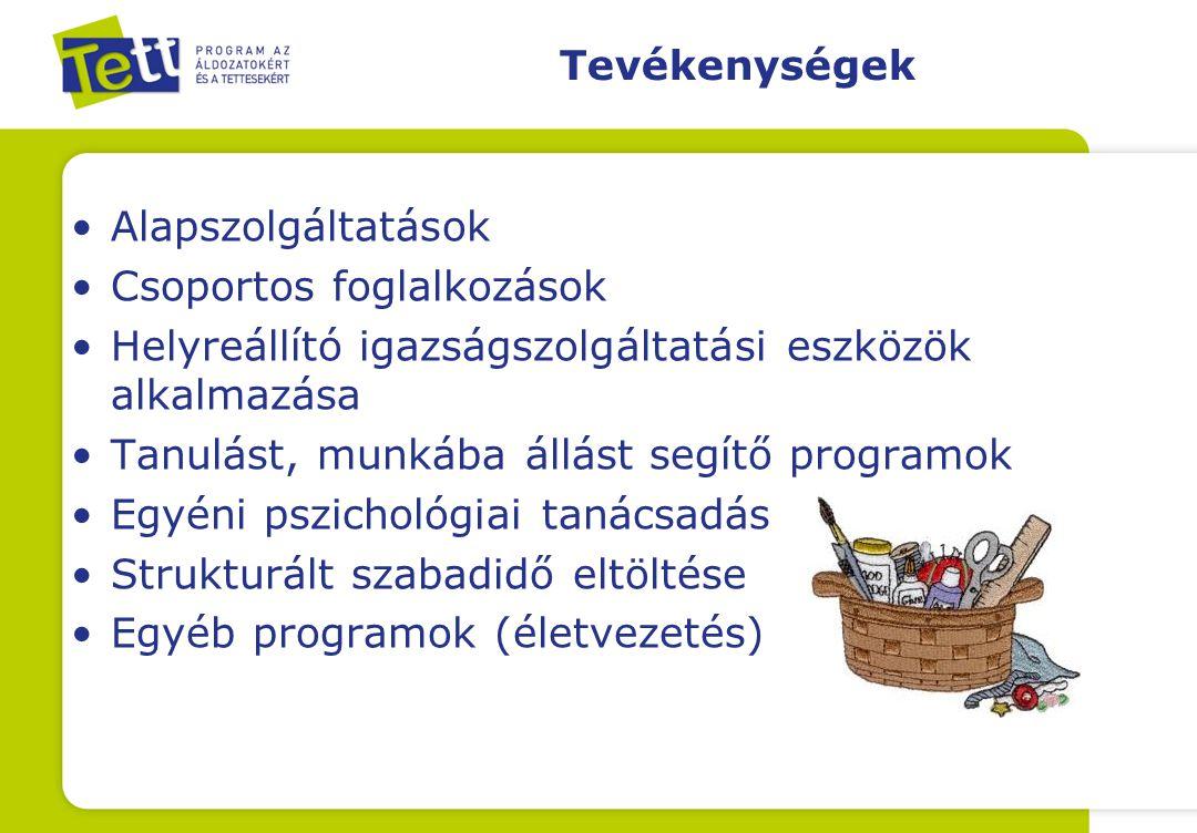 Tevékenységek Alapszolgáltatások Csoportos foglalkozások Helyreállító igazságszolgáltatási eszközök alkalmazása Tanulást, munkába állást segítő programok Egyéni pszichológiai tanácsadás Strukturált szabadidő eltöltése Egyéb programok (életvezetés)