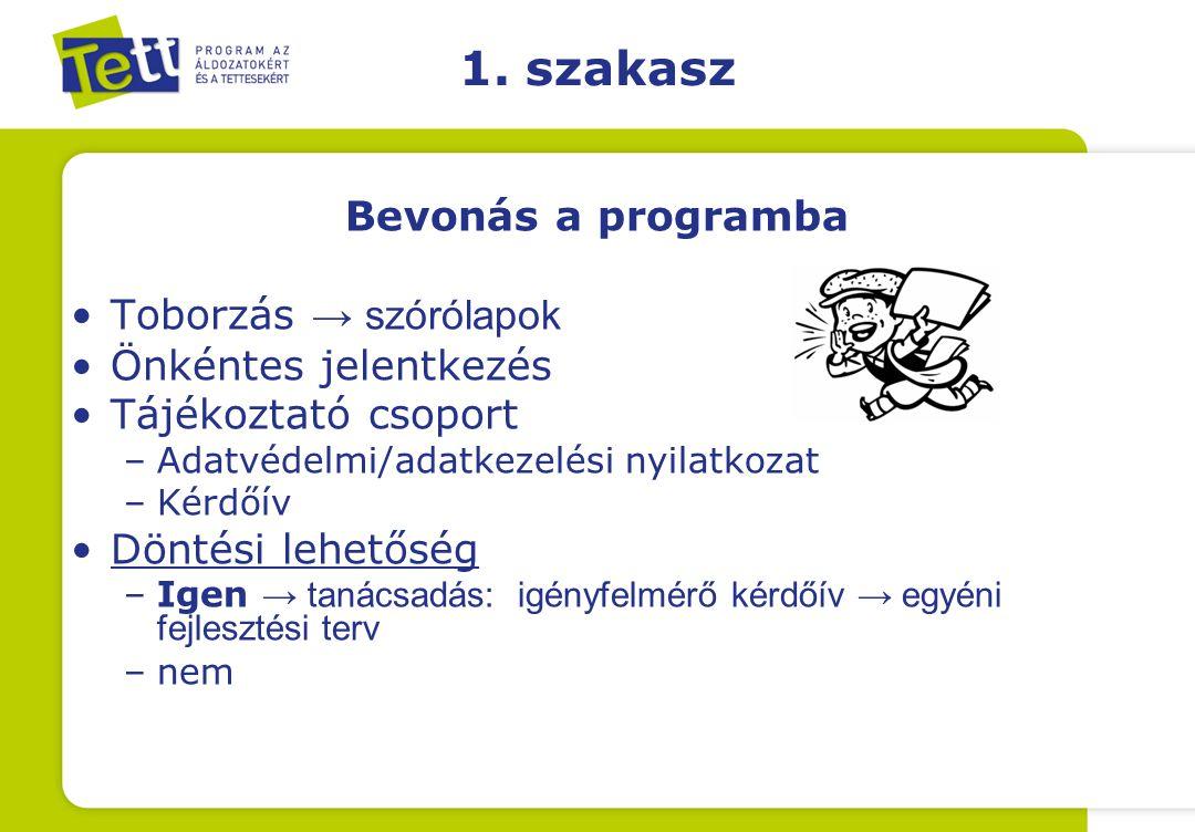1. szakasz Bevonás a programba Toborzás → szórólapok Önkéntes jelentkezés Tájékoztató csoport –Adatvédelmi/adatkezelési nyilatkozat –Kérdőív Döntési l