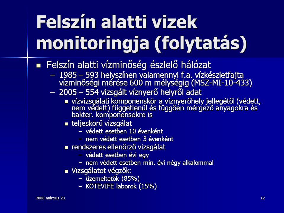 2006 március 23.12 Felszín alatti vizek monitoringja (folytatás) Felszín alatti vízminőség észlelő hálózat Felszín alatti vízminőség észlelő hálózat –1985 – 593 helyszínen valamennyi f.a.