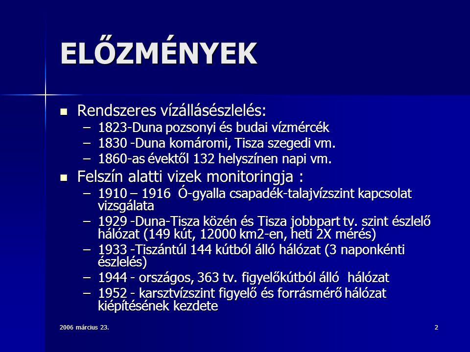 2006 március 23.23 Felszín alatti vizek monitoringja (vízbázisvédelem) 1997 – üzemelő vízbázisokon kijelölt monitoringhálózat kiépítésének megkezdése 1997 – üzemelő vízbázisokon kijelölt monitoringhálózat kiépítésének megkezdése –monitoring észlelőkúthálózat bővítése –az elkészült monitoringkutak folyamatos átadása a vízmű üzemeltetőjének –az átadott kutak OSAP adatszolgáltatásba történő bevonása (1375/03 ny.sz.