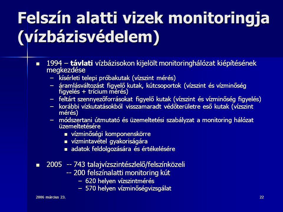 2006 március 23.22 Felszín alatti vizek monitoringja (vízbázisvédelem) 1994 – távlati vízbázisokon kijelölt monitoringhálózat kiépítésének megkezdése 1994 – távlati vízbázisokon kijelölt monitoringhálózat kiépítésének megkezdése –kísérleti telepi próbakutak (vízszint mérés) –áramlásváltozást figyelő kutak, kútcsoportok (vízszint és vízminőség figyelés + trícium mérés) –feltárt szennyezőforrásokat figyelő kutak (vízszint és vízminőség figyelés) –korábbi vízkutatásokból visszamaradt védőterületre eső kutak (vízszint mérés) –módszertani útmutató és üzemeltetési szabályzat a monitoring hálózat üzemeltetésére vízminőségi komponenskörre vízminőségi komponenskörre vízmintavétel gyakoriságára vízmintavétel gyakoriságára adatok feldolgozására és értékelésére adatok feldolgozására és értékelésére 2005 -- 743 talajvízszintészlelő/felszínközeli 2005 -- 743 talajvízszintészlelő/felszínközeli -- 200 felszínalatti monitoring kút -- 200 felszínalatti monitoring kút –620 helyen vízszintmérés –570 helyen vízminőségvizsgálat