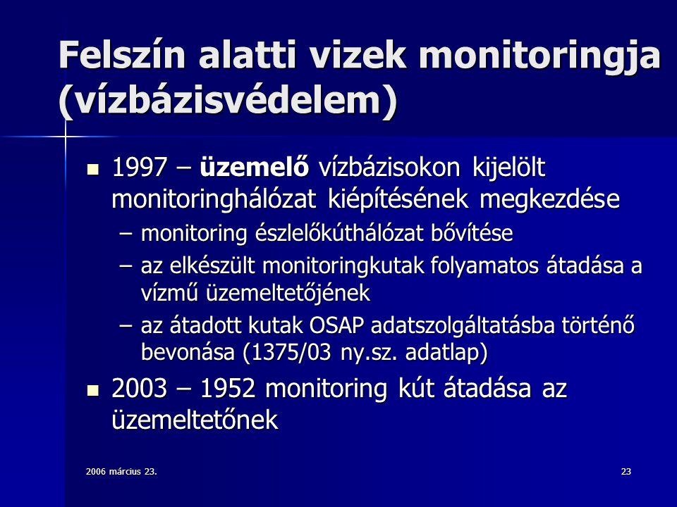 2006 március 23.23 Felszín alatti vizek monitoringja (vízbázisvédelem) 1997 – üzemelő vízbázisokon kijelölt monitoringhálózat kiépítésének megkezdése