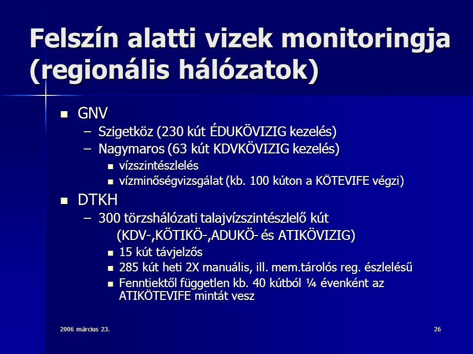 2006 március 23.26 Felszín alatti vizek monitoringja (regionális hálózatok) GNV GNV –Szigetköz (230 kút ÉDUKÖVIZIG kezelés) –Nagymaros (63 kút KDVKÖVIZIG kezelés) vízszintészlelés vízszintészlelés vízminőségvizsgálat (kb.