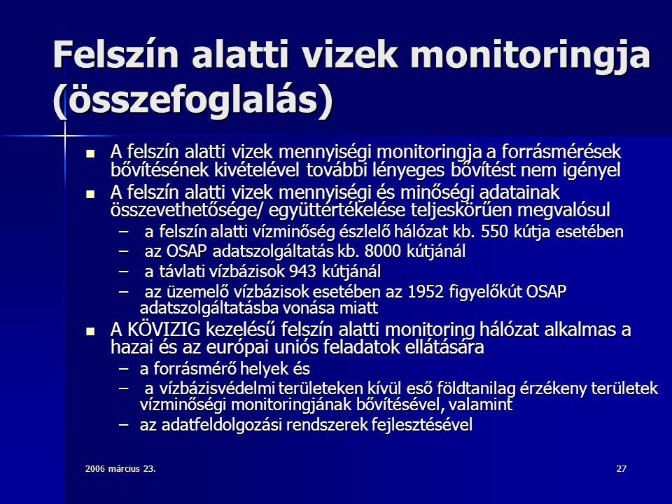 2006 március 23.27 Felszín alatti vizek monitoringja (összefoglalás) A felszín alatti vizek mennyiségi monitoringja a forrásmérések bővítésének kivételével további lényeges bővítést nem igényel A felszín alatti vizek mennyiségi monitoringja a forrásmérések bővítésének kivételével további lényeges bővítést nem igényel A felszín alatti vizek mennyiségi és minőségi adatainak összevethetősége/ együttértékelése teljeskörűen megvalósul A felszín alatti vizek mennyiségi és minőségi adatainak összevethetősége/ együttértékelése teljeskörűen megvalósul – a felszín alatti vízminőség észlelő hálózat kb.