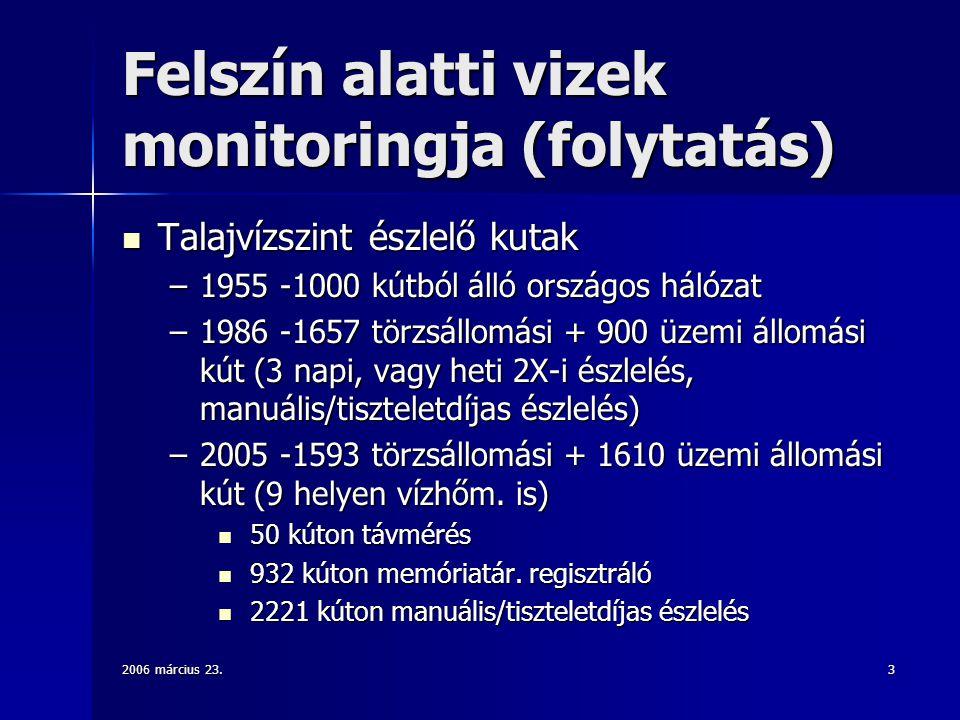 2006 március 23.3 Felszín alatti vizek monitoringja (folytatás) Talajvízszint észlelő kutak Talajvízszint észlelő kutak –1955 -1000 kútból álló országos hálózat –1986 -1657 törzsállomási + 900 üzemi állomási kút (3 napi, vagy heti 2X-i észlelés, manuális/tiszteletdíjas észlelés) –2005 -1593 törzsállomási + 1610 üzemi állomási kút (9 helyen vízhőm.