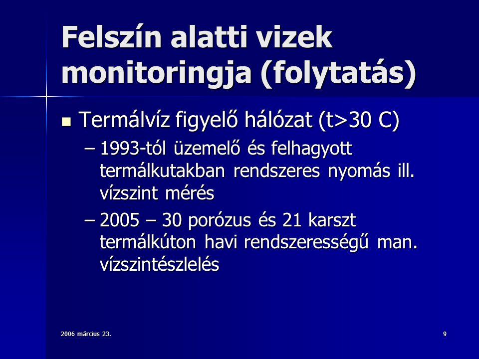 2006 március 23.9 Felszín alatti vizek monitoringja (folytatás) Termálvíz figyelő hálózat (t>30 C) Termálvíz figyelő hálózat (t>30 C) –1993-tól üzemelő és felhagyott termálkutakban rendszeres nyomás ill.