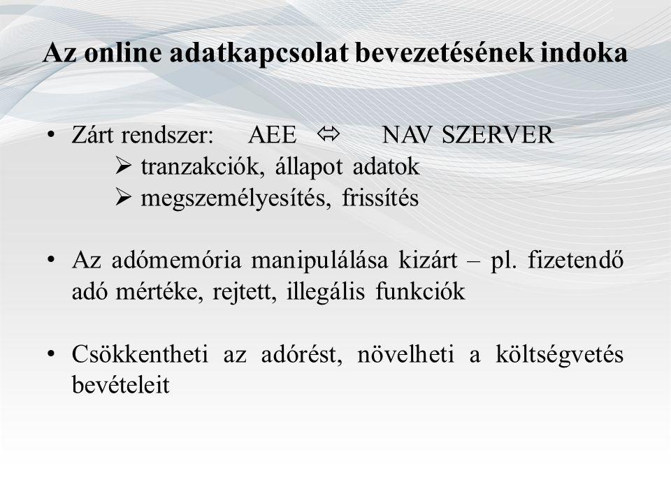 Az üzembe helyezés megvalósulhat támogatás igénybevétele nélkül  3/2013.