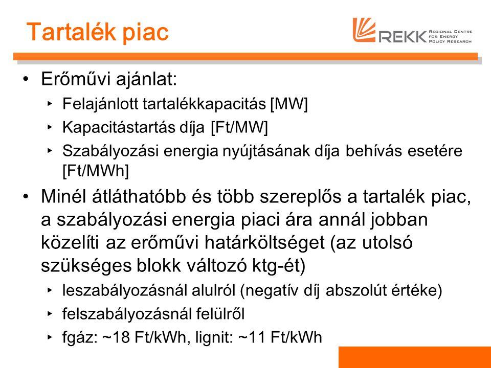 Tartalék piac Erőművi ajánlat: ‣Felajánlott tartalékkapacitás [MW] ‣Kapacitástartás díja [Ft/MW] ‣Szabályozási energia nyújtásának díja behívás esetére [Ft/MWh] Minél átláthatóbb és több szereplős a tartalék piac, a szabályozási energia piaci ára annál jobban közelíti az erőművi határköltséget (az utolsó szükséges blokk változó ktg-ét) ‣leszabályozásnál alulról (negatív díj abszolút értéke) ‣felszabályozásnál felülről ‣fgáz: ~18 Ft/kWh, lignit: ~11 Ft/kWh
