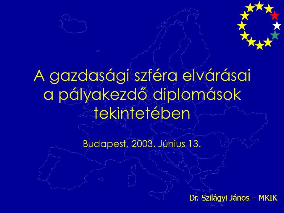 A gazdasági szféra elvárásai a pályakezdő diplomások tekintetében Budapest, 2003. Június 13. Dr. Szilágyi János – MKIK