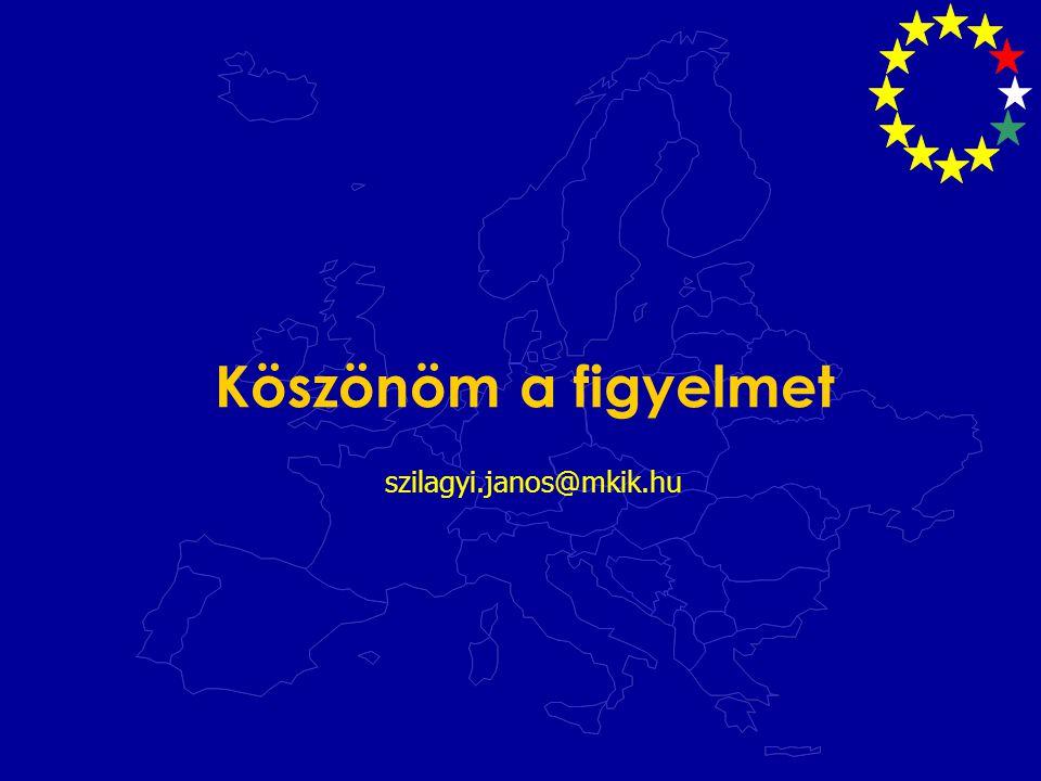 szilagyi.janos@mkik.hu Köszönöm a figyelmet