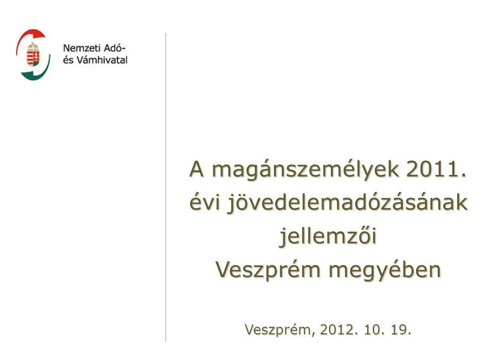 A magánszemélyek 2011. évi jövedelemadózásának jellemzői Veszprém megyében Veszprém, 2012. 10. 19.