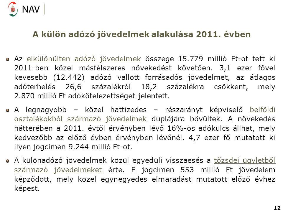 A külön adózó jövedelmek alakulása 2011. évben Az elkülönülten adózó jövedelmek összege 15.779 millió Ft-ot tett ki 2011-ben közel másfélszeres növeke