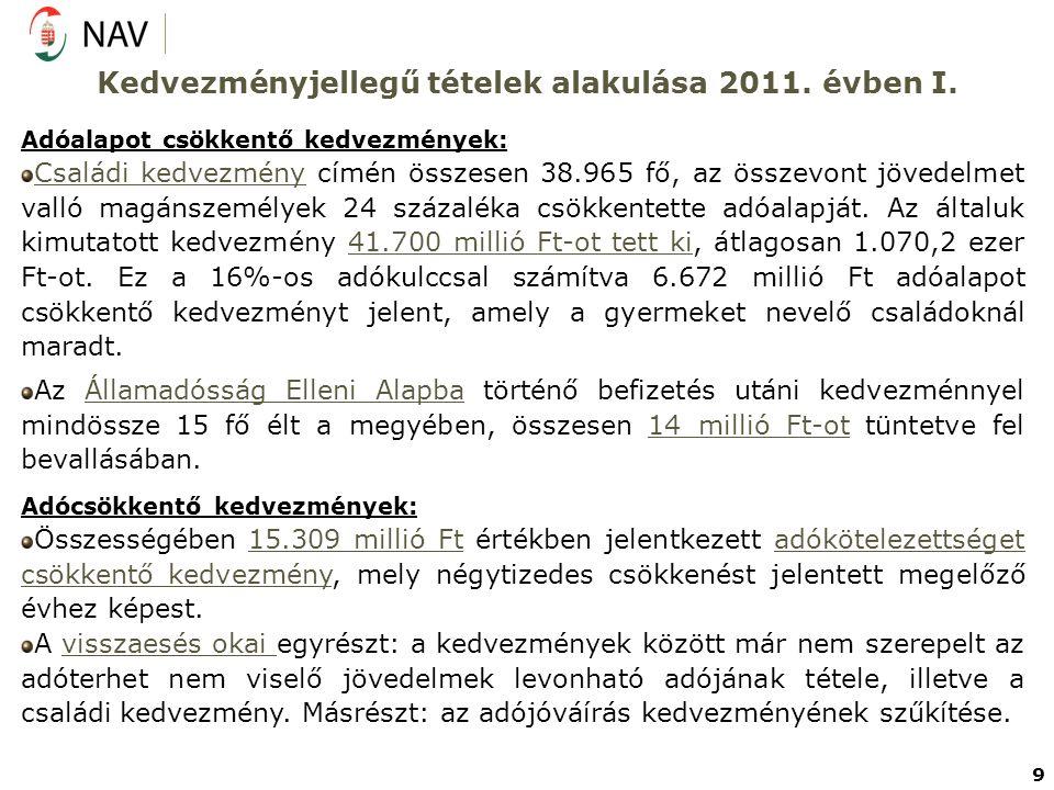 Kedvezményjellegű tételek alakulása 2011. évben I. Adóalapot csökkentő kedvezmények: Családi kedvezmény címén összesen 38.965 fő, az összevont jövedel