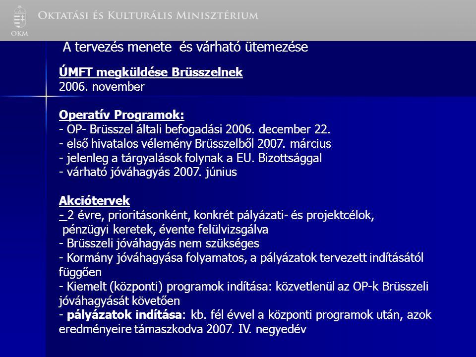 A tervezés menete és várható ütemezése ÚMFT megküldése Brüsszelnek 2006.
