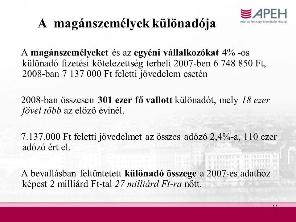 11 A magánszemélyek különadója A magánszemélyeket és az egyéni vállalkozókat 4% -os különadó fizetési kötelezettség terheli 2007-ben 6 748 850 Ft, 2008-ban 7 137 000 Ft feletti jövedelem esetén 2008-ban összesen 301 ezer fő vallott különadót, mely 18 ezer fővel több az előző évinél.