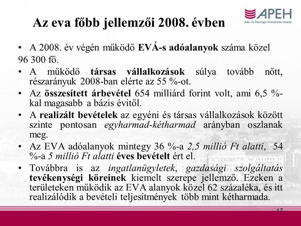 17 Az eva főbb jellemzői 2008. évben A 2008.