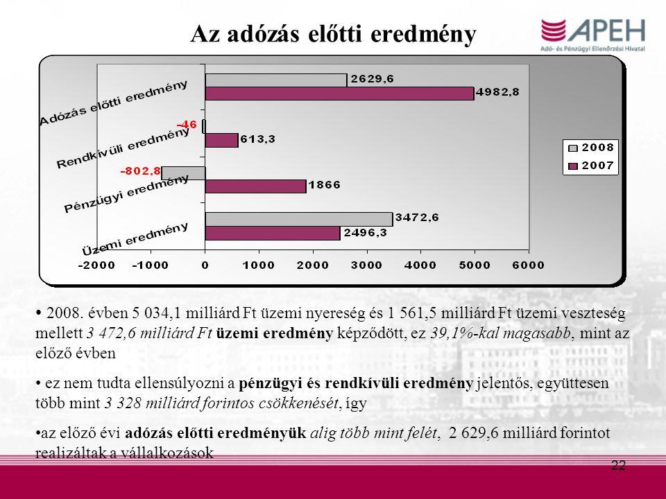 22 Az adózás előtti eredmény 2008.
