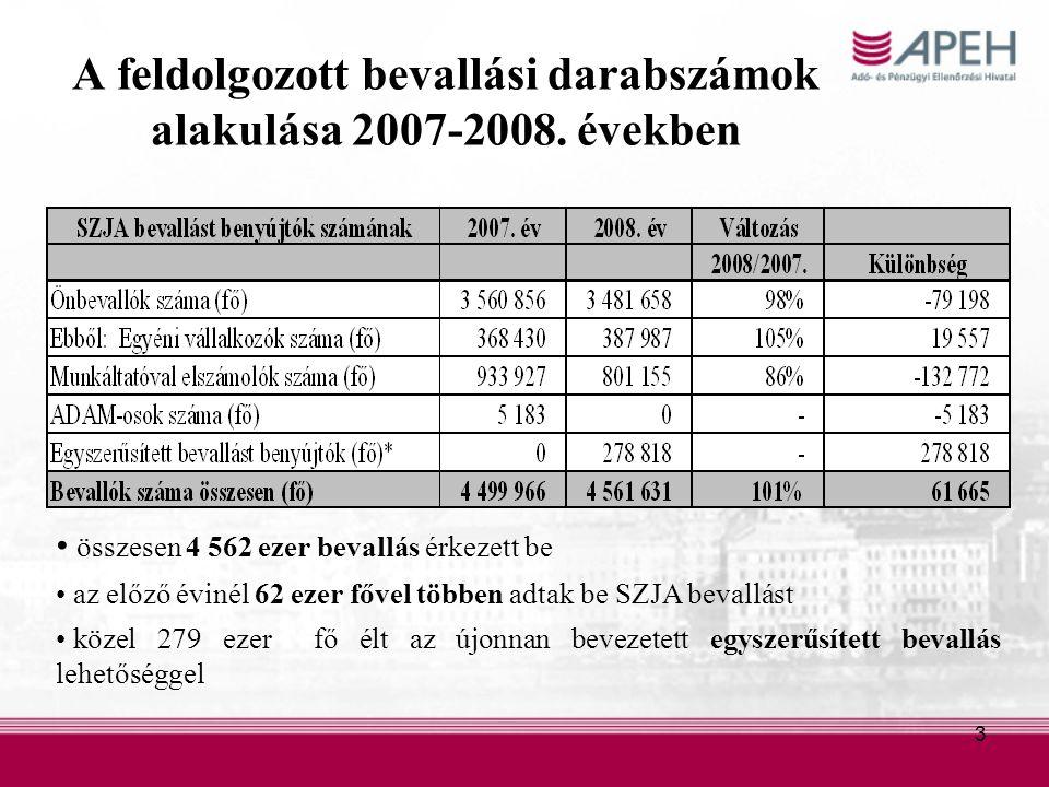 3 A feldolgozott bevallási darabszámok alakulása 2007-2008.