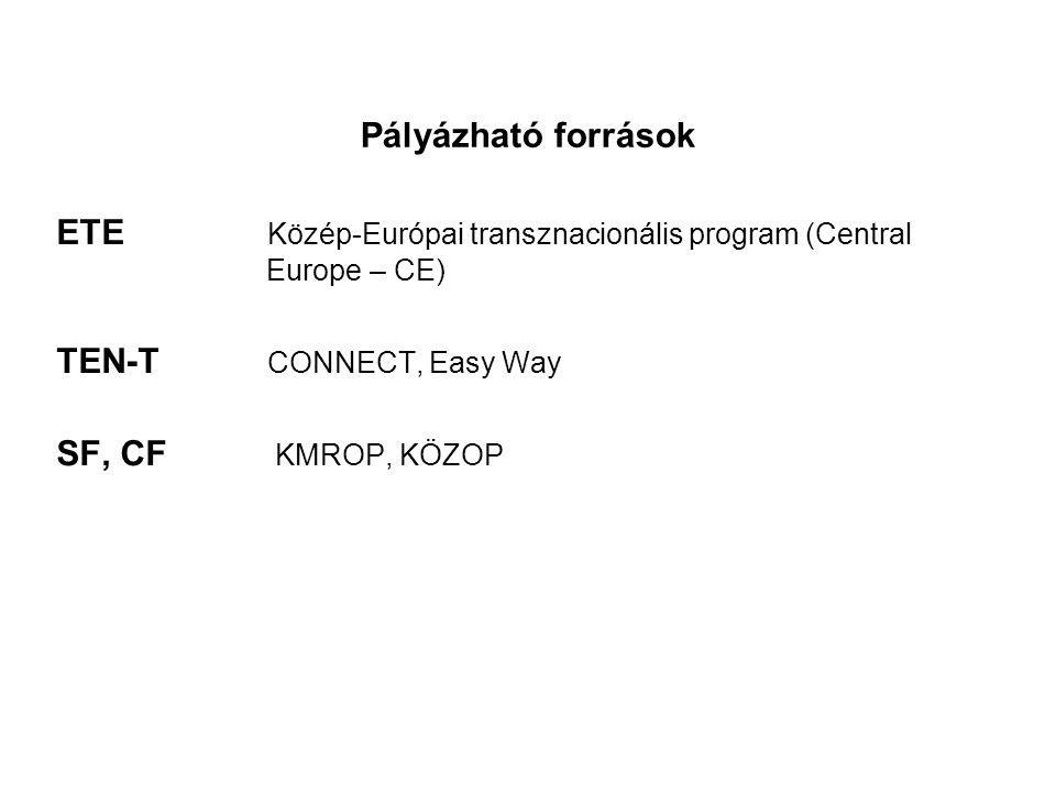 Pályázható források ETE Közép-Európai transznacionális program (Central Europe – CE) TEN-T CONNECT, Easy Way SF, CF KMROP, KÖZOP