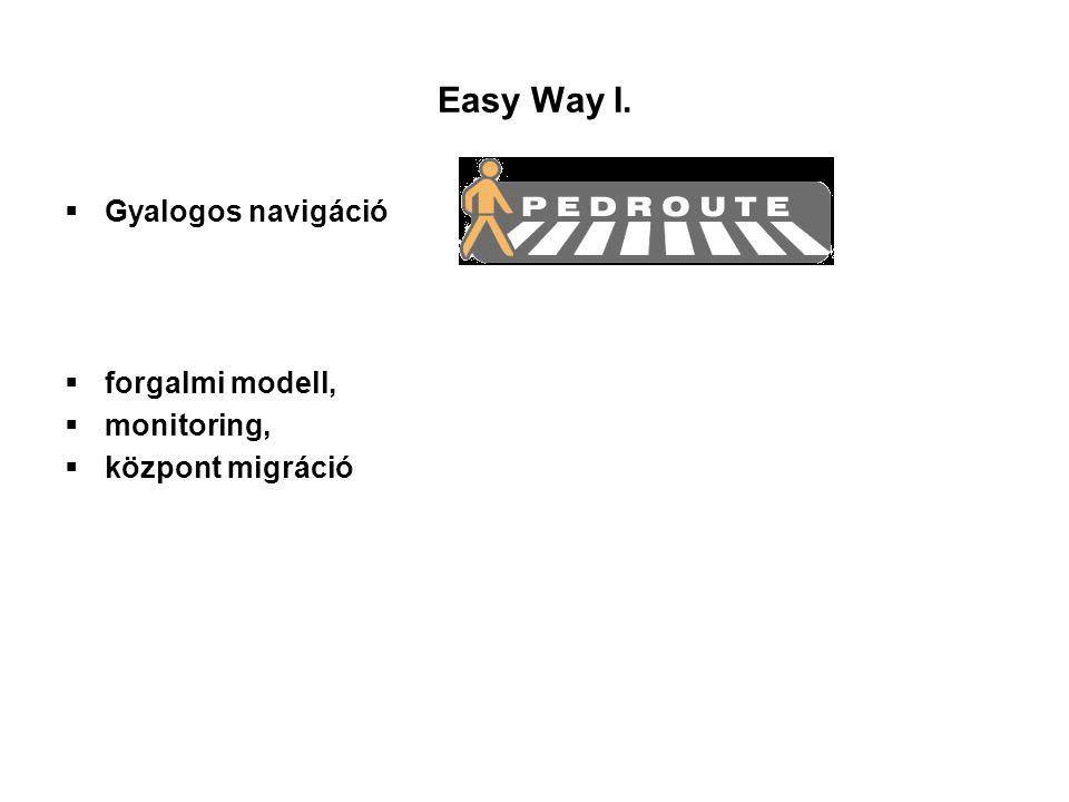 Easy Way I.  Gyalogos navigáció  forgalmi modell,  monitoring,  központ migráció