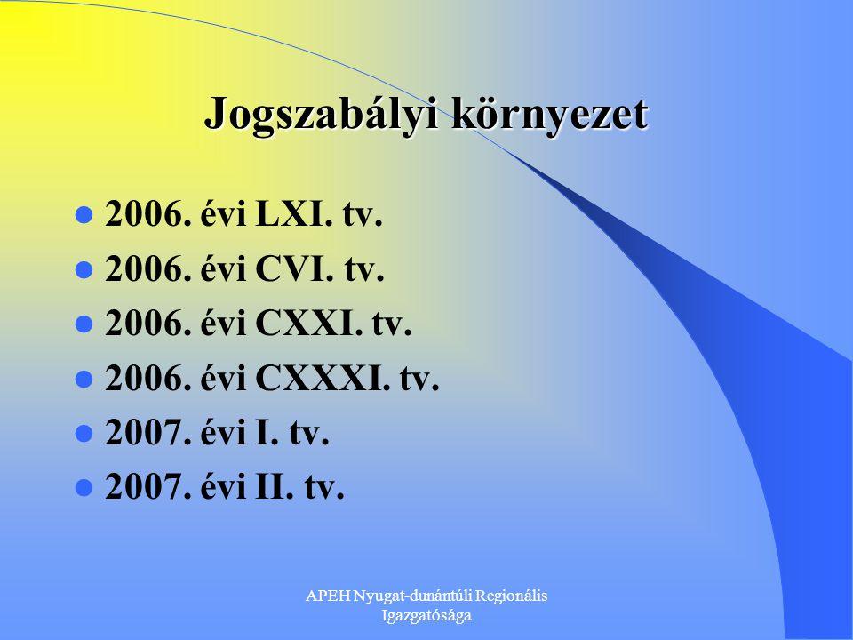 APEH Nyugat-dunántúli Regionális Igazgatósága Járulék mértékének, megoszlásának változása 2006.