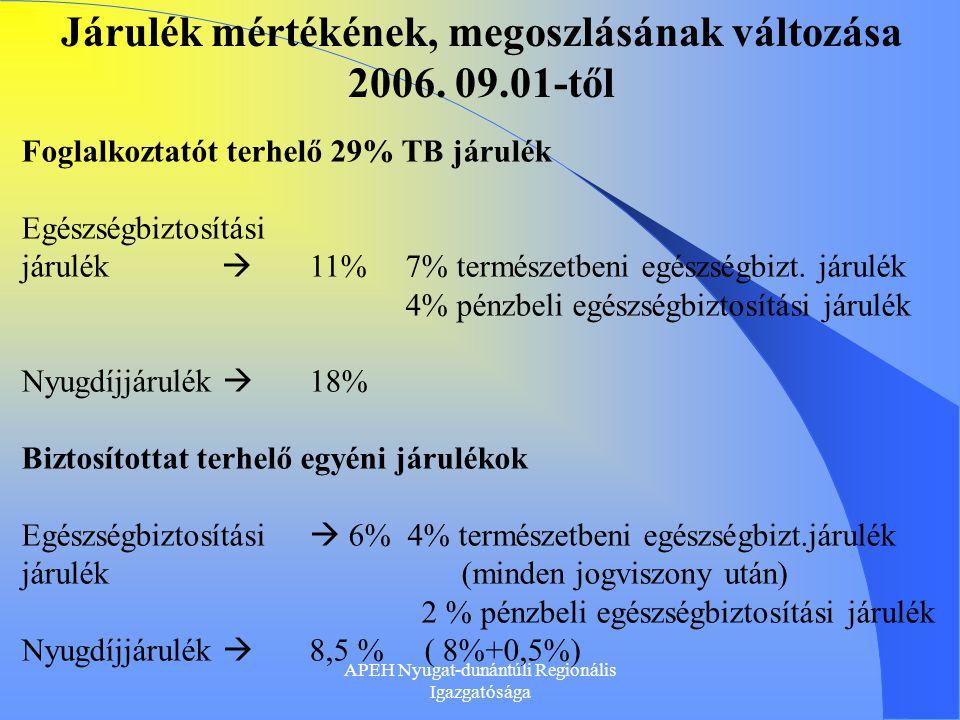 APEH Nyugat-dunántúli Regionális Igazgatósága Járulék mértékének, megoszlásának változása 2007.